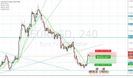 EURUSD: EURUSD to move lower