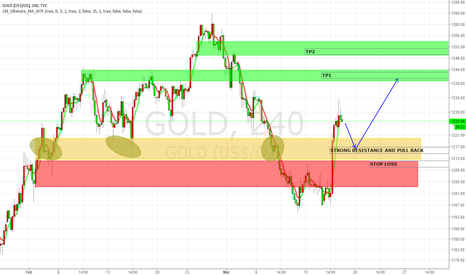GOLD: GOLD  POSITION WILL BE SOON