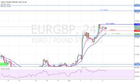 EURGBP: EUR/GBP BUY AREA