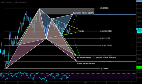 GBPUSD: Many opportunities to LONG or SHORT whatever market will DO!