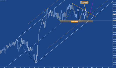 RUT: RUT - Russel pressing could release soon.
