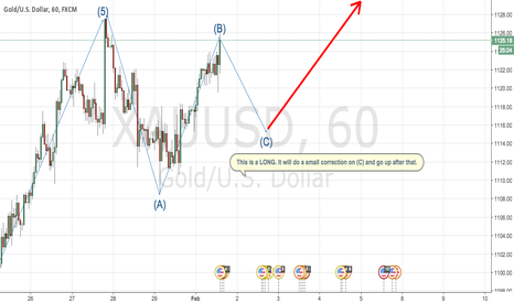 XAUUSD: XAUUSD LONG AFTER SMALL CORRECTION ON 1H CHART
