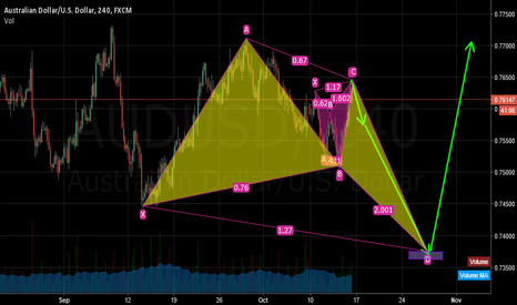 AUDUSD: sell now and buy latter