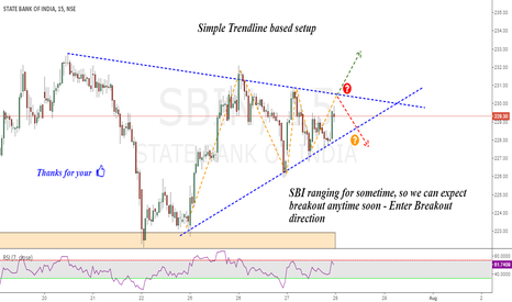 SBIN: SBIN : Simple trendline setup waiting for breakout