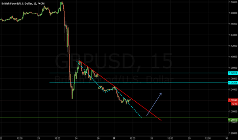 GBPUSD: one more move down