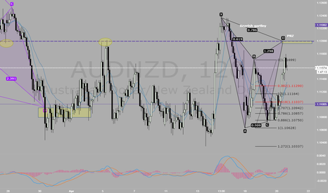 AUDNZD: BEARISH GARTLEY AUD/NZD