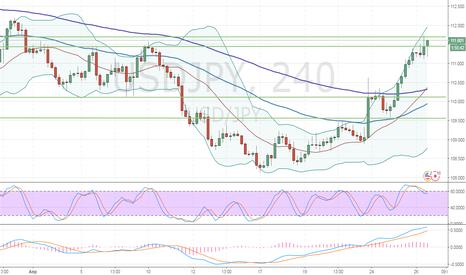USDJPY: USD/JPY: восходящая тенденция продолжится