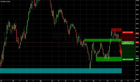 RTSI: Short RI 28.10.15.