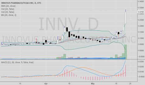 INNV: INNV on a run