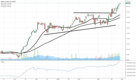 NEFF: $NEFF continues strong breakout run...low 20s target