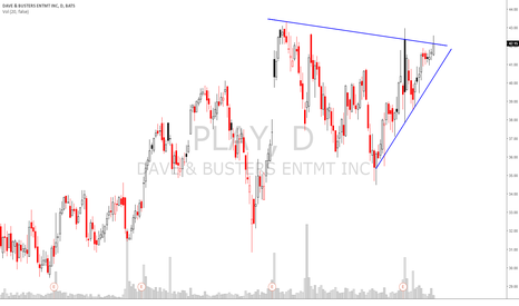 PLAY: $PLAY Long Idea