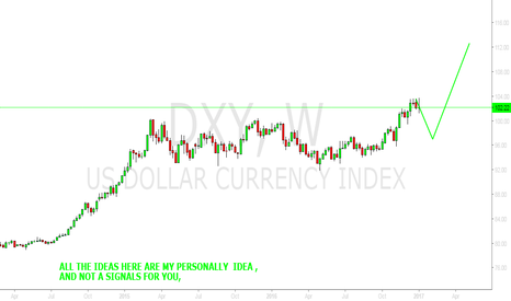 DXY: look like retrace for another up move ,