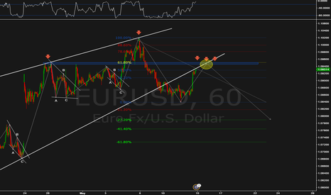 EURUSD: 61.8 + Structure + Possible H&S