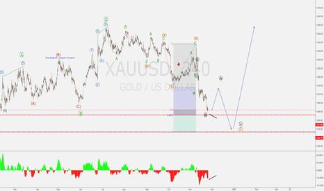 XAUUSD: XAU/USD Trading Set-up - Short-Term Sell - Long-term Buy
