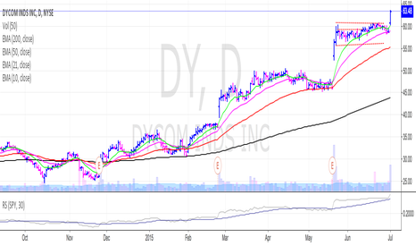 DY: DY up and out of a 3 weeks tight pattern