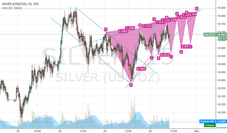 SILVER: is it possible?