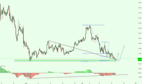 CADJPY: CADJPY Bullish Analysis Buy Low!!!