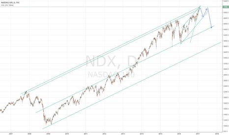 NDX: CORTO NQ100