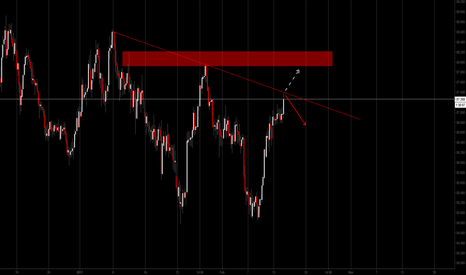 CADJPY: CADJPY H4 LONG/SHORT