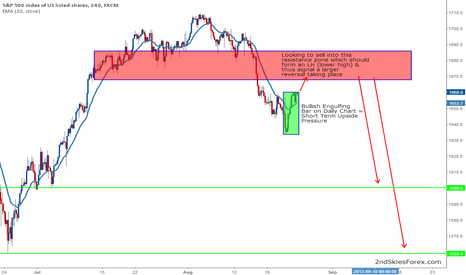 SPX500: Major Trend Reversal Looming - Needing LH