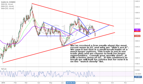 GC1!: See the big picture