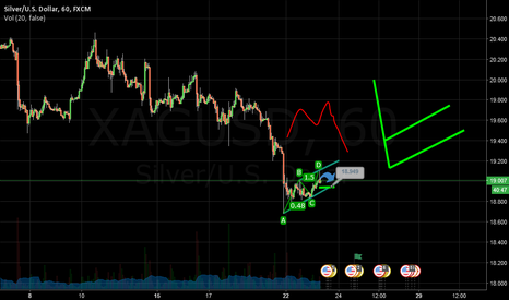XAGUSD: Silver Bearish Flag(Opinion Required Must)