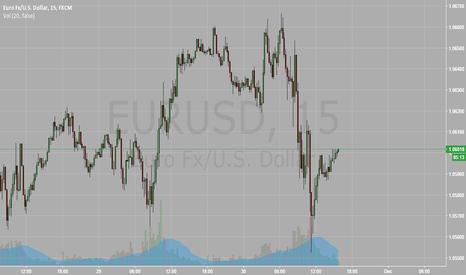 EURUSD: Short term EU bull