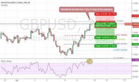 GBPUSD: Shorting GBPUSD at key resistance.