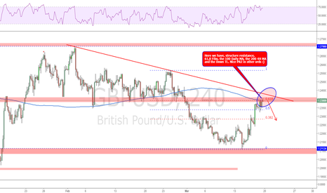 GBPUSD: GBPUSD at a good PRZ