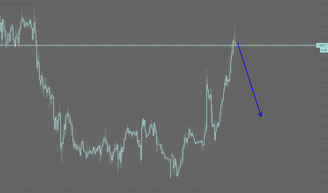 EURUSD: EURUSD: Downwards potential from current market price