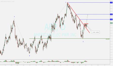 AEP: buy