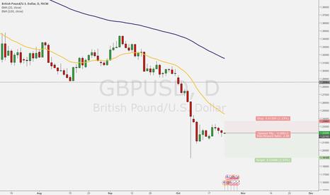 GBPUSD: Day 5 - Trader tranquilão