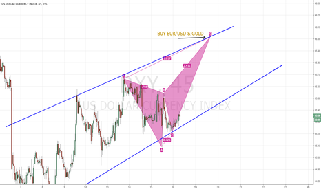 DXY: DOLLAR INDEX (BULLISH SCENARIO)