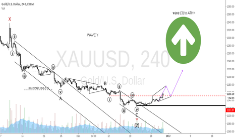 XAUUSD: XAUUSD Update; Truncated 5th