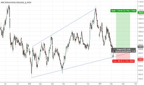 GMKN: Норильский никель. Падение рубля - рост экспортеров
