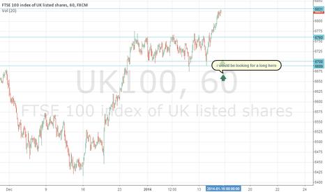 UK100: long