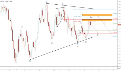 "EURUSD: EUR/USD: Развитие ""Треугольника"""