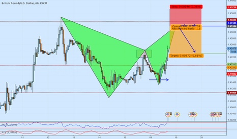 GBPUSD: GBPUSD Short setup on a Bat pattern