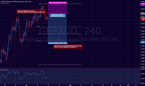 GBPAUD: GBP / AUD idea for week 16