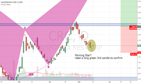 CRC: CRC: Morning Star?