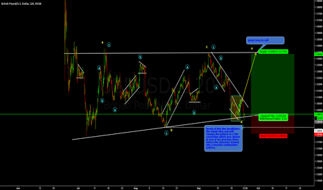 GBPUSD: Trade Active + Correction in wave count