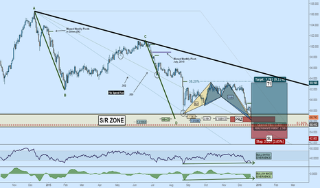 CADJPY: Long CADJPY: Crab + Bat + AB=CD + Fan + Pivots + SR + Divergence
