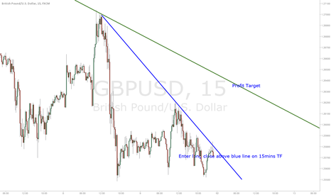 GBPUSD: Simply long Strategy