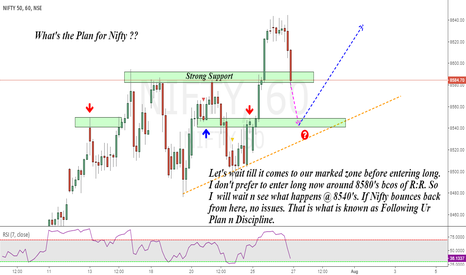 NIFTY: Nifty : Planned to stay out, But Why ??