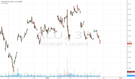 ALU: Alcatel Lucent Won a RATP Contract