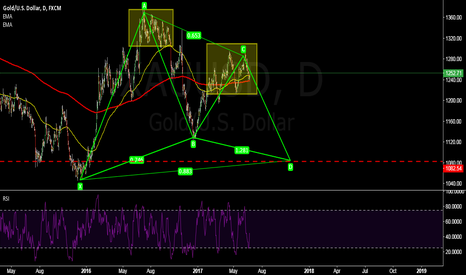 XAUUSD: XAUUSD: this is a huge Harmonic pattern for gold to drop