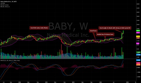 BABY: SS-baby