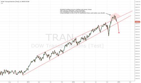 TRAN: TRAN- Hard landing ahead