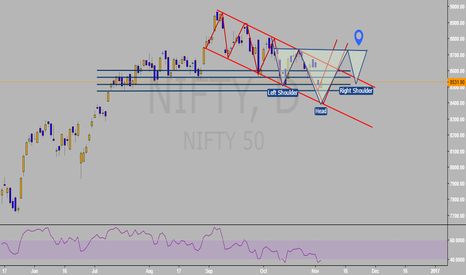 NIFTY: Hope that clarifies things for you