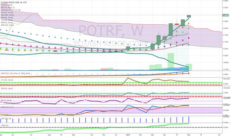 POTRF: junior basic material above cloud use limit-diversify